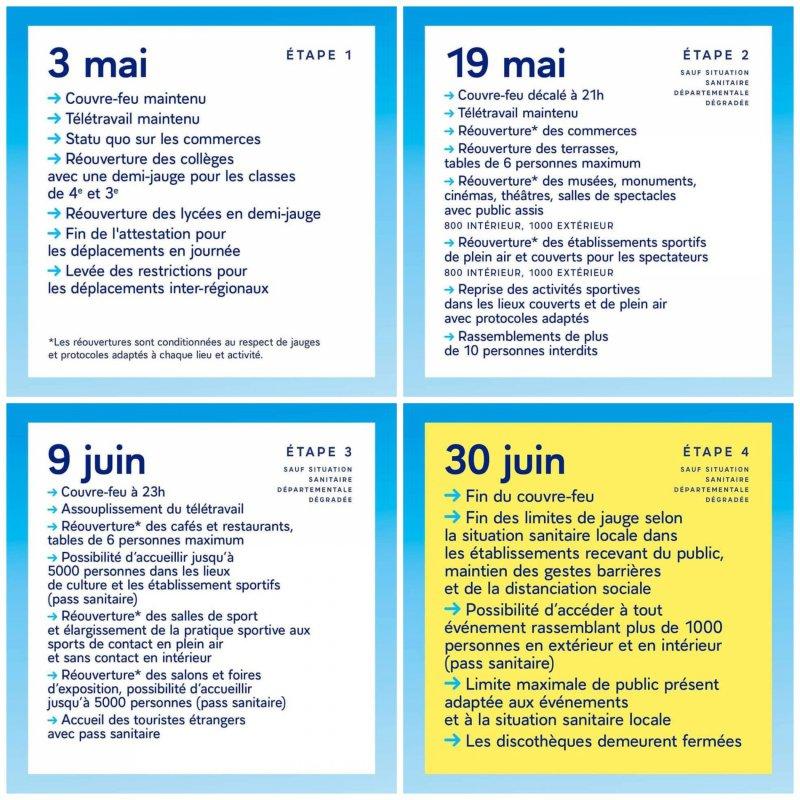 Calendrier déconfinement et protocoles mis à jour du 19 mai au 30 juin 2021